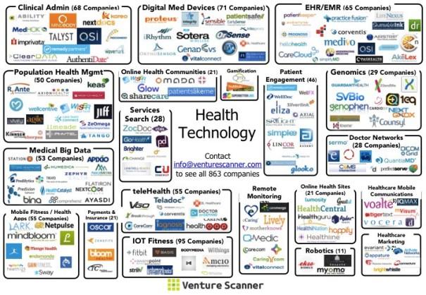 healthtech1